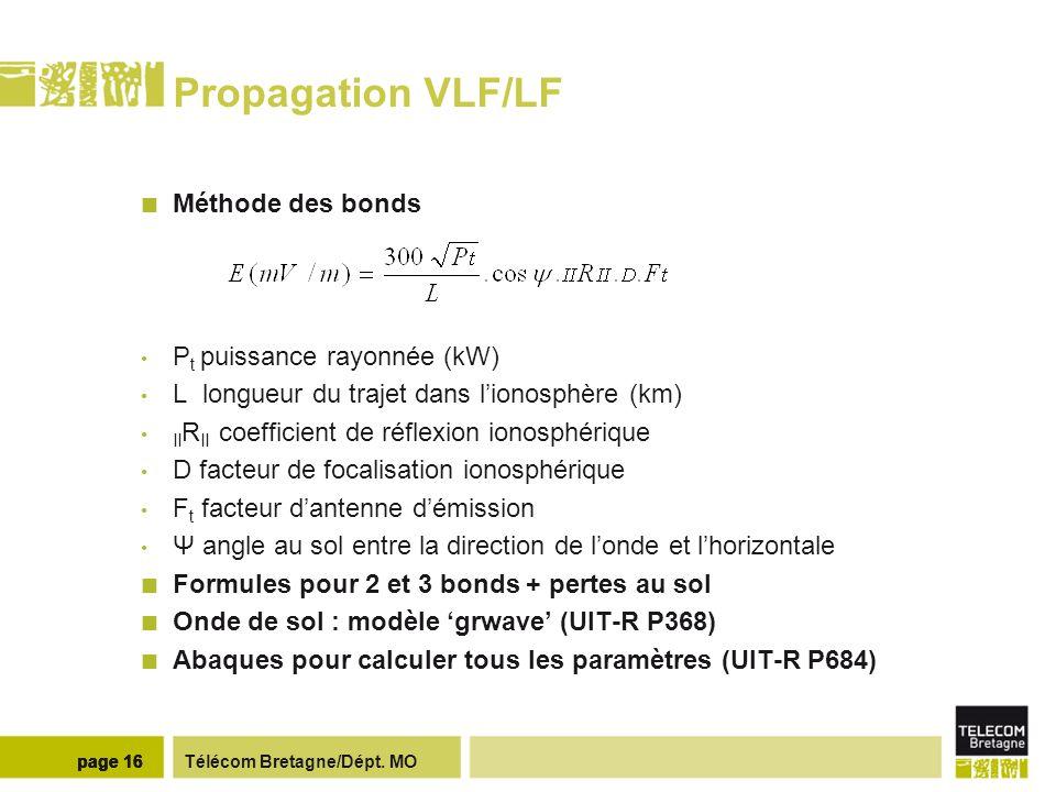 Propagation VLF/LF Méthode des bonds (UIT-R P684) page 17 page 17