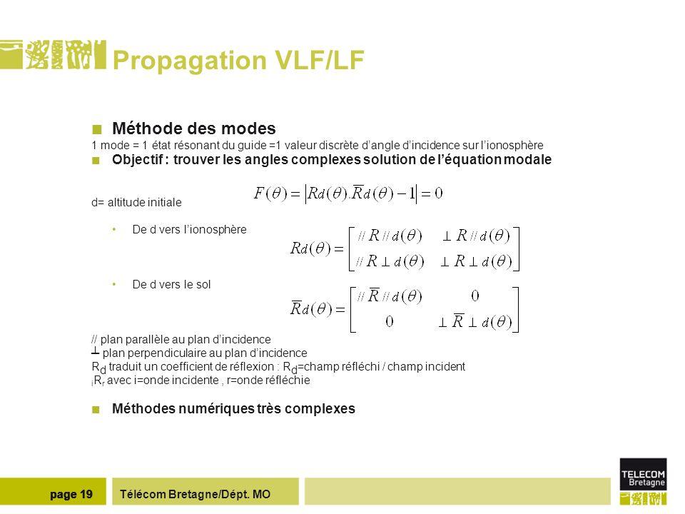 Propagation VLF/LF Méthode des modes : Paramètres de la solution