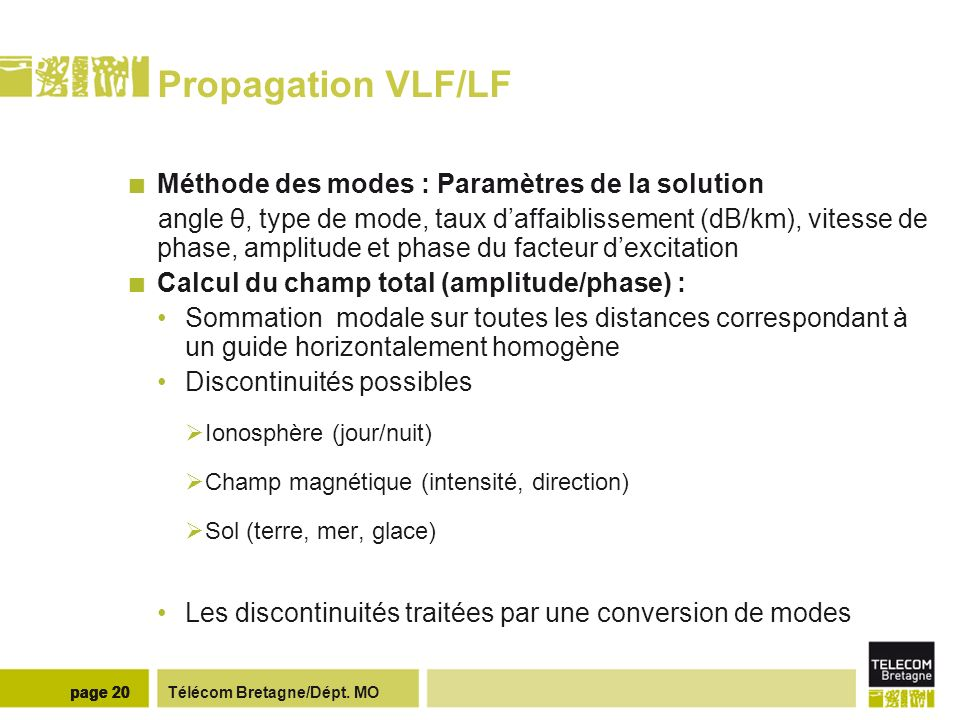 Propagation VLF/LF Entrées du logiciel