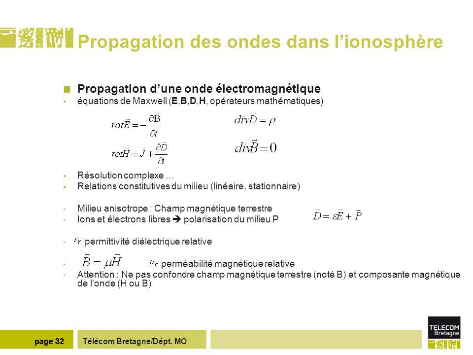 Propagation des ondes dans l'ionosphère