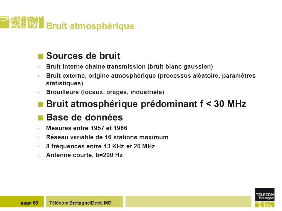 Le réseau de mesures Bruit atmosphérique page 60 page 60 page 60