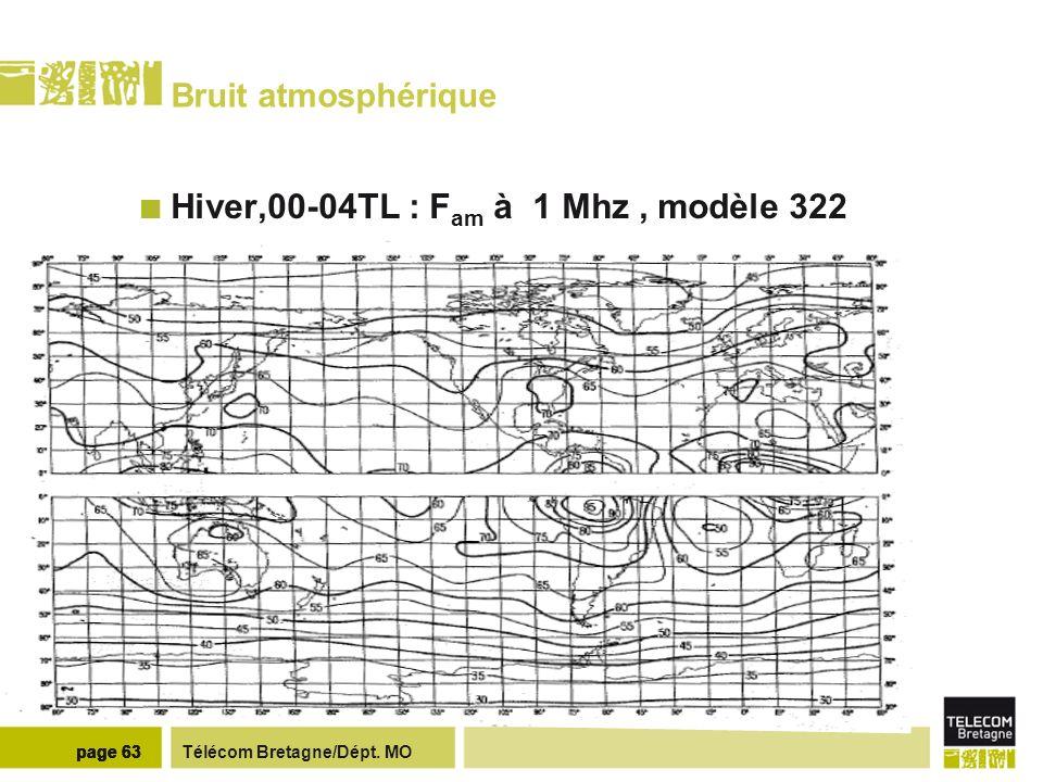 Hiver,00-04TL : Fam à 1 Mhz , modèle 322-3