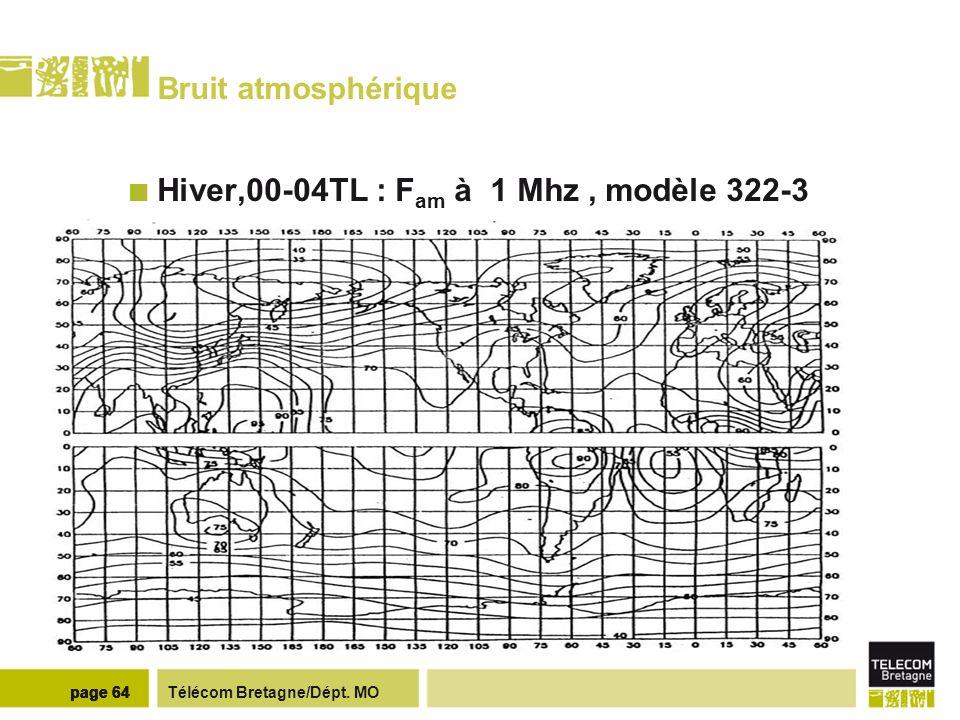Hiver,00-04TL : Variation en fréquence - variabilité