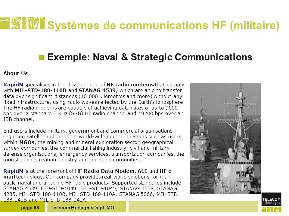 Systèmes de communications HF (civil)