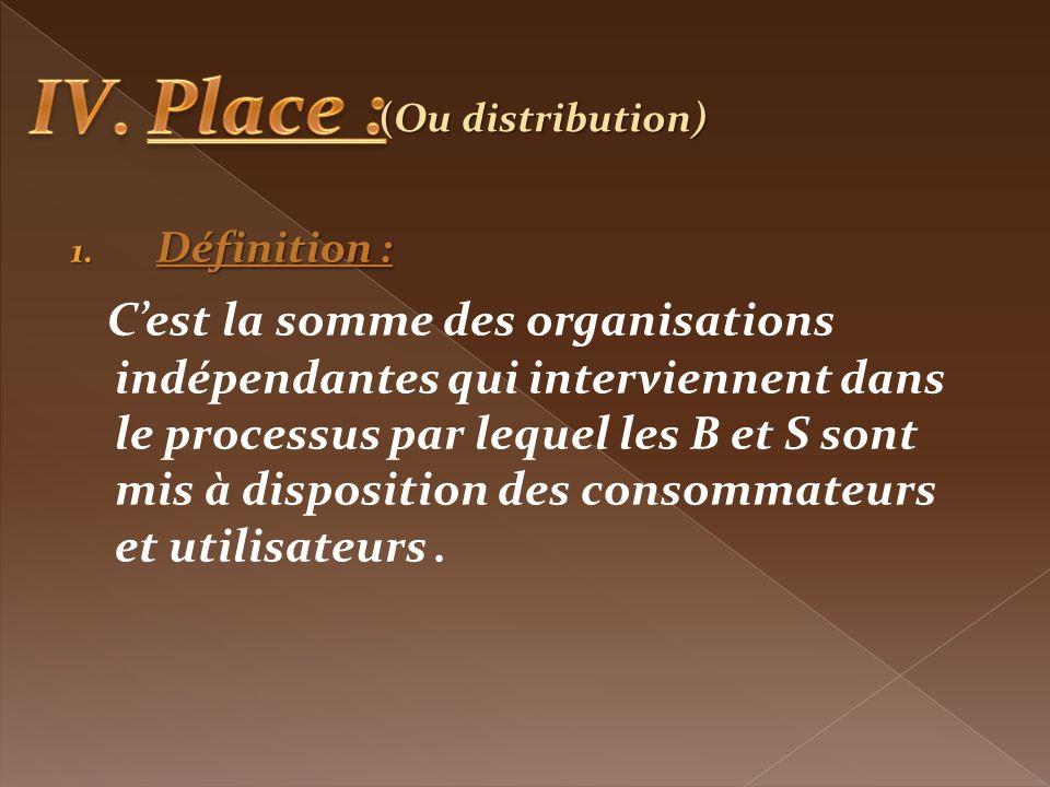 Place : (Ou distribution) Définition :