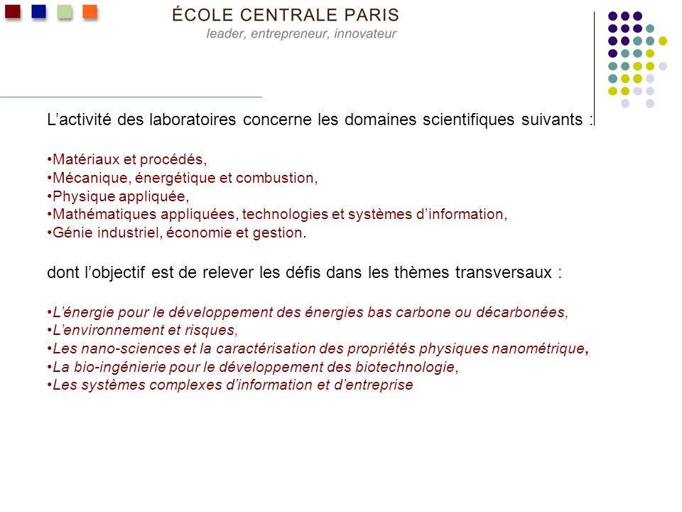 L'activité des laboratoires concerne les domaines scientifiques suivants :