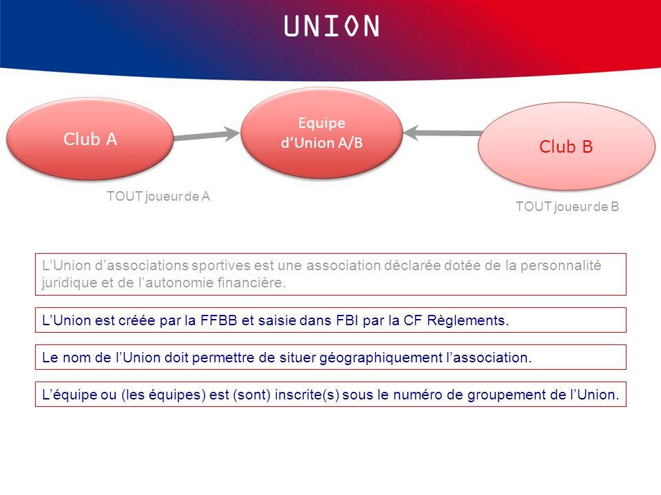 UNION Equipe d'Union A/B Club A Club B