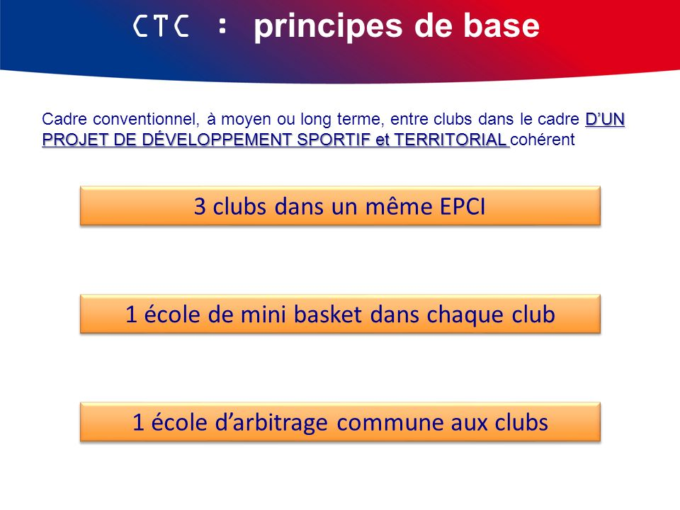 CTC : principes de base 3 clubs dans un même EPCI