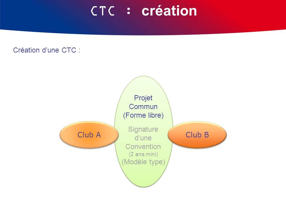 CTC : création Création d'une CTC : Projet Commun (Forme libre) Club A