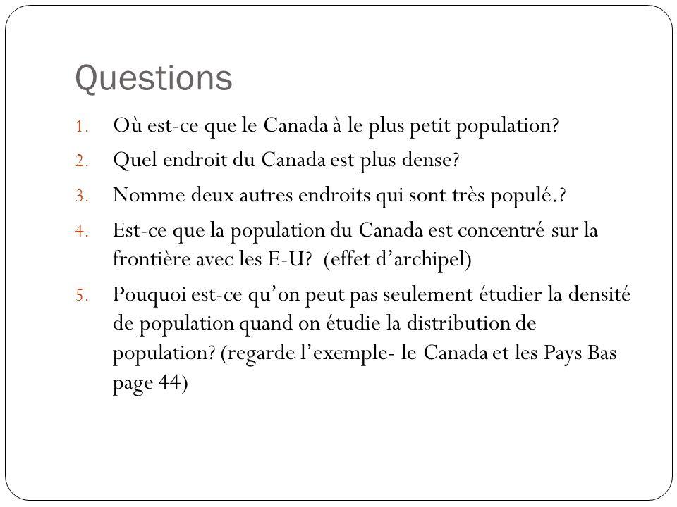 Questions Où est-ce que le Canada à le plus petit population