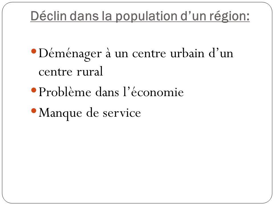 Déclin dans la population d'un région: