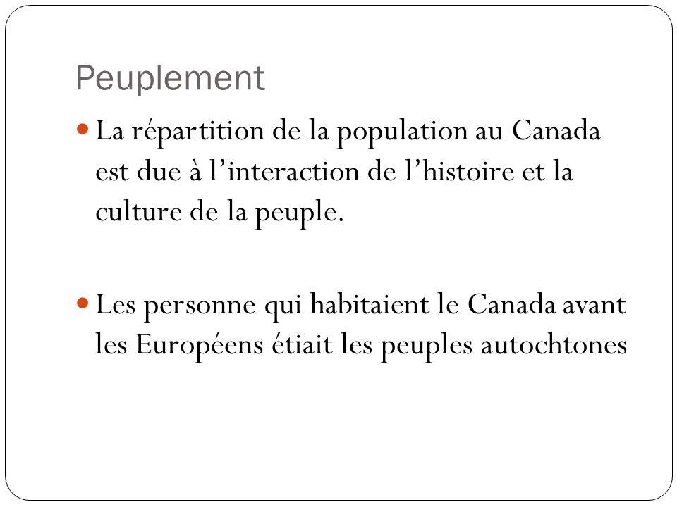 Peuplement La répartition de la population au Canada est due à l'interaction de l'histoire et la culture de la peuple.