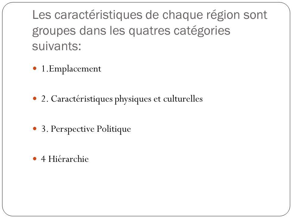 Les caractéristiques de chaque région sont groupes dans les quatres catégories suivants:
