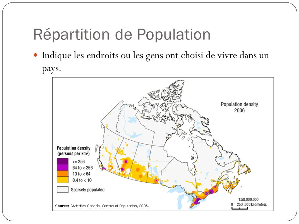 Répartition de Population