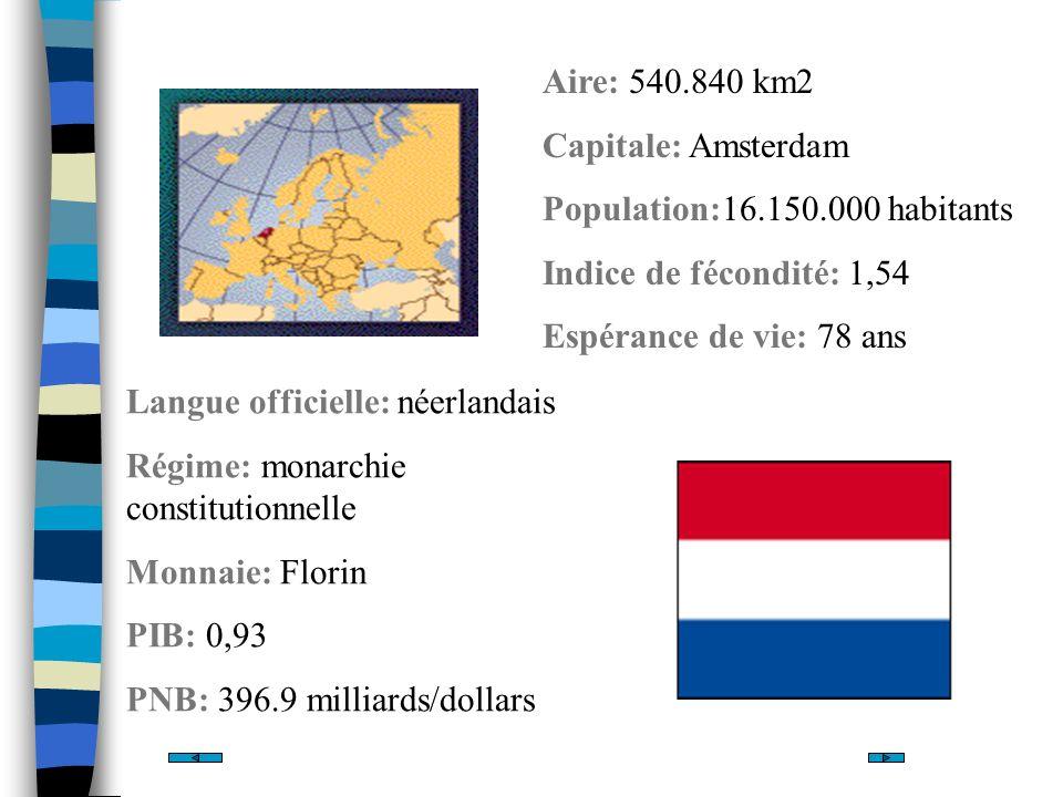 Aire: 540.840 km2 Capitale: Amsterdam. Population:16.150.000 habitants. Indice de fécondité: 1,54.