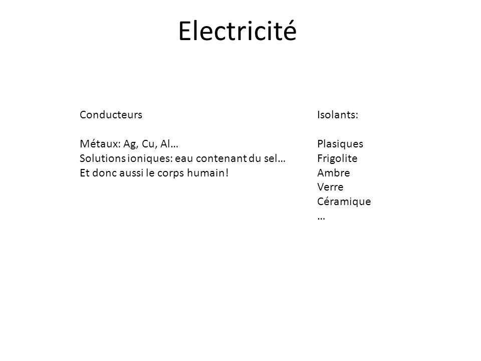 Electricité Conducteurs Métaux: Ag, Cu, Al…