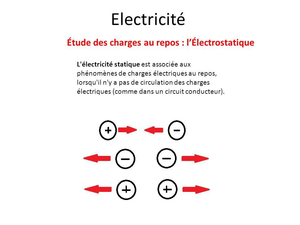 Electricité Étude des charges au repos : l'Électrostatique