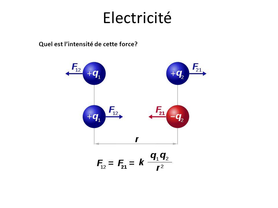 Electricité Quel est l'intensité de cette force