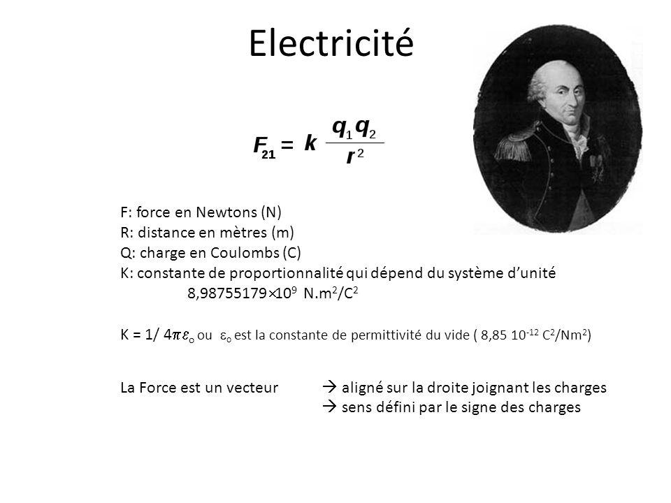 Electricité F: force en Newtons (N) R: distance en mètres (m)
