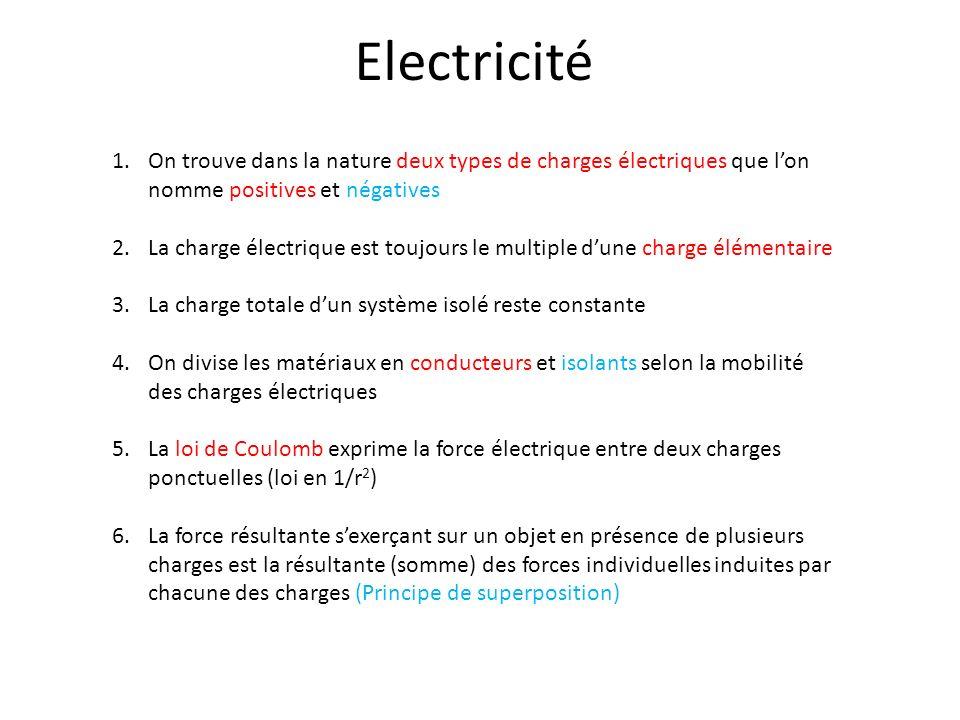 Electricité On trouve dans la nature deux types de charges électriques que l'on nomme positives et négatives.