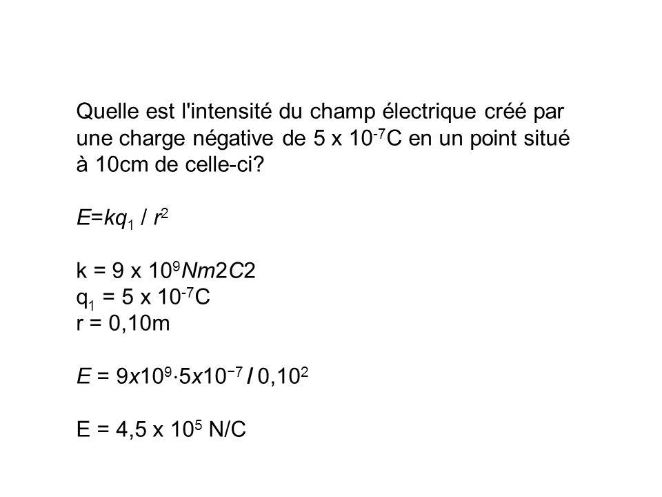 Quelle est l intensité du champ électrique créé par une charge négative de 5 x 10-7C en un point situé à 10cm de celle-ci.