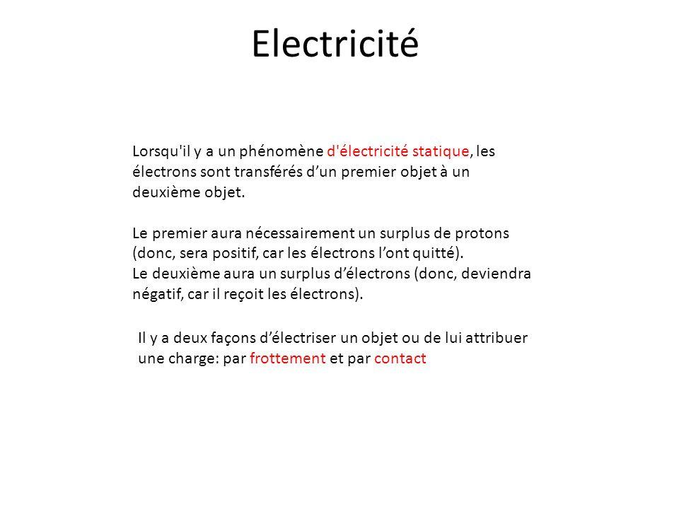 Electricité Lorsqu il y a un phénomène d électricité statique, les électrons sont transférés d'un premier objet à un deuxième objet.