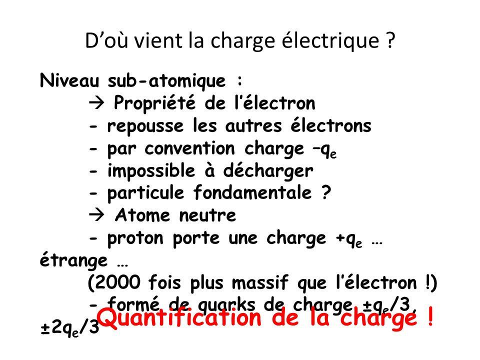 D'où vient la charge électrique