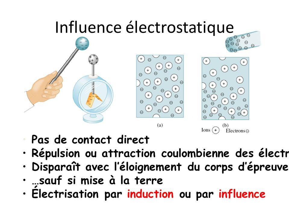 Influence électrostatique