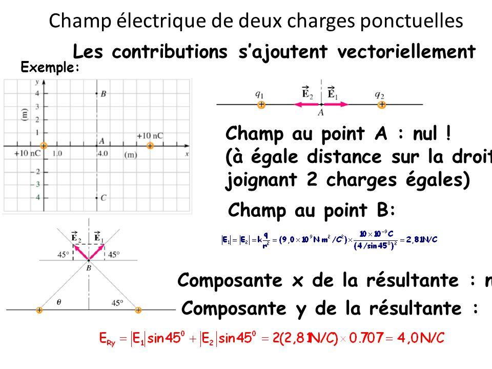 Champ électrique de deux charges ponctuelles