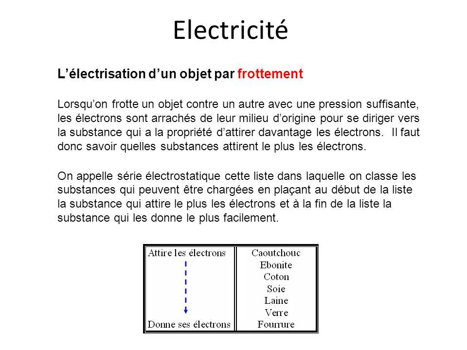 Electricité L'électrisation d'un objet par frottement