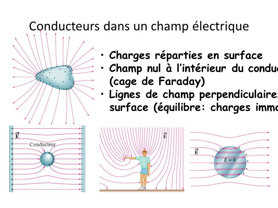 Conducteurs dans un champ électrique