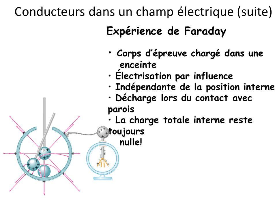 Conducteurs dans un champ électrique (suite)