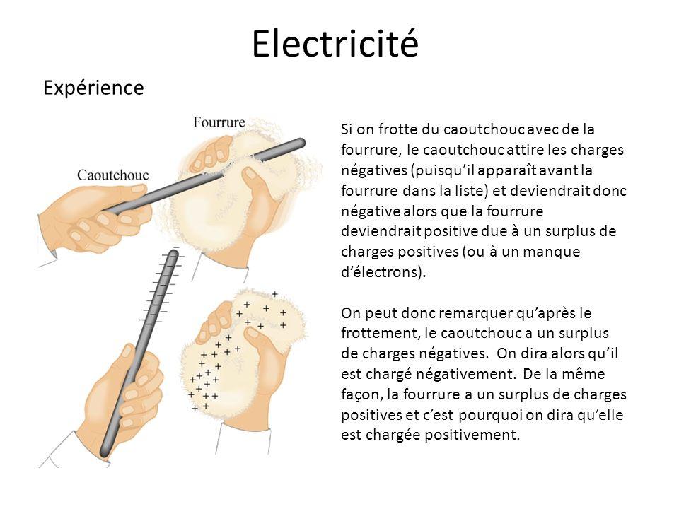 Electricité Expérience
