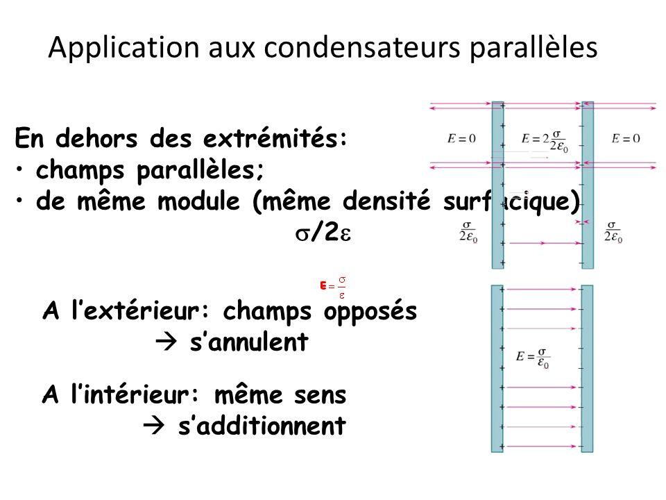 Application aux condensateurs parallèles