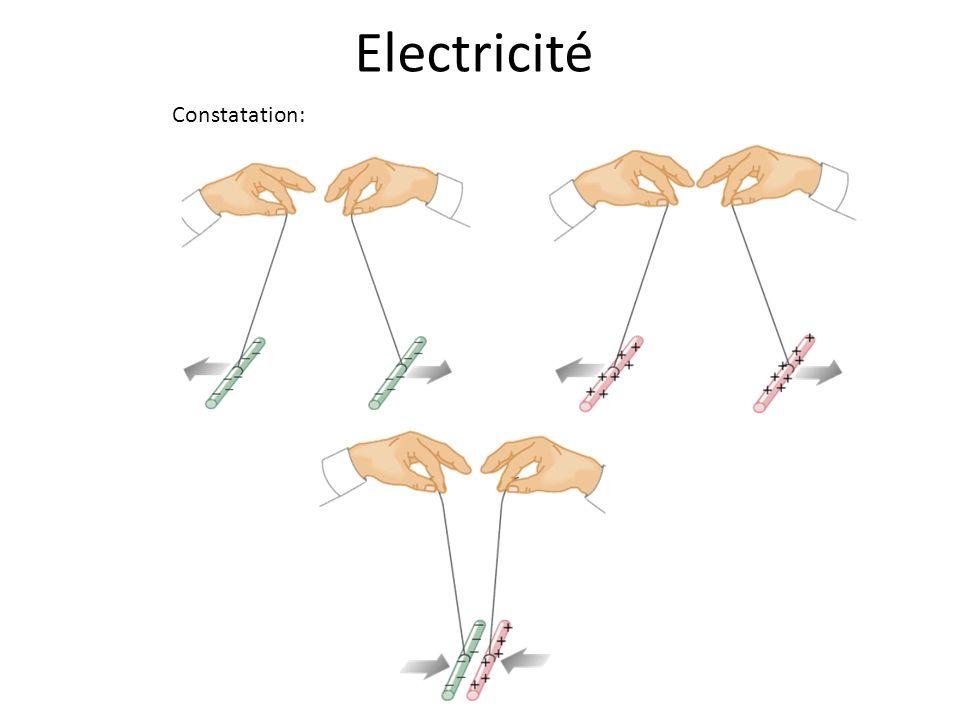 Electricité Constatation: