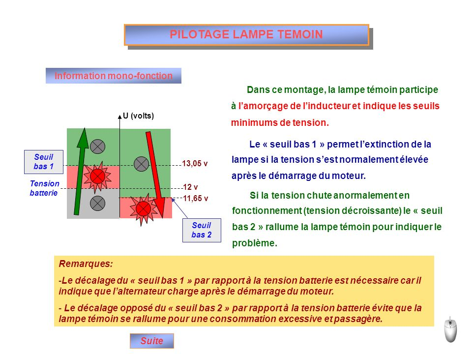Information mono-fonction
