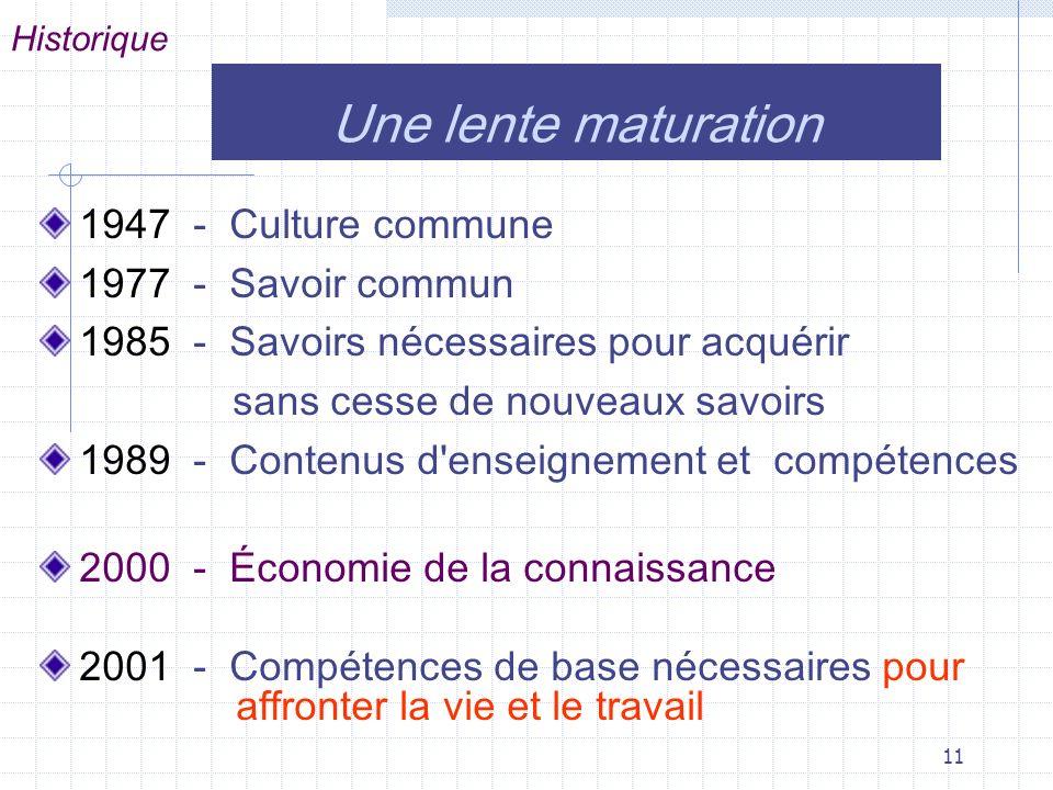 Une lente maturation 1947 - Culture commune 1977 - Savoir commun