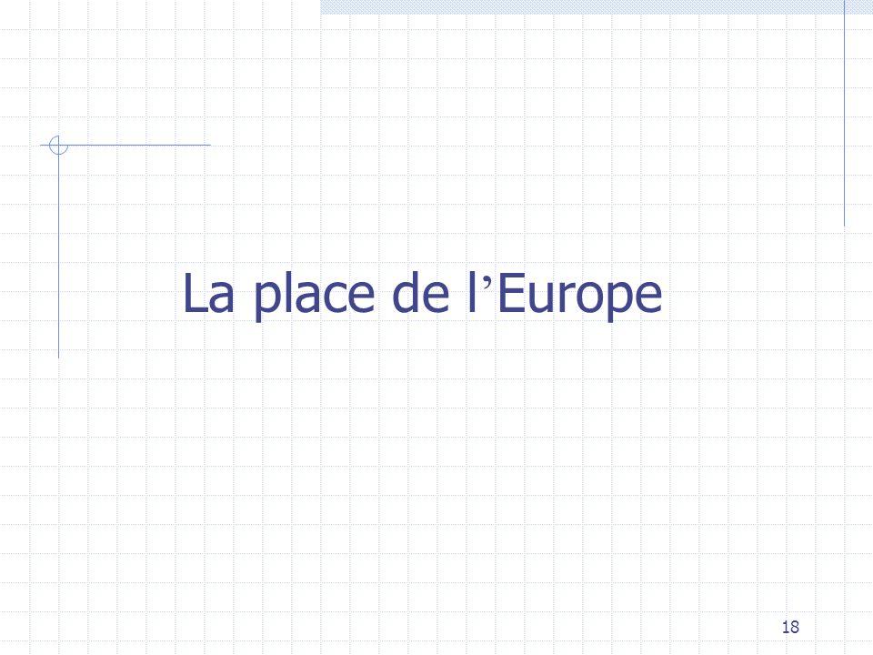 La place de l'Europe