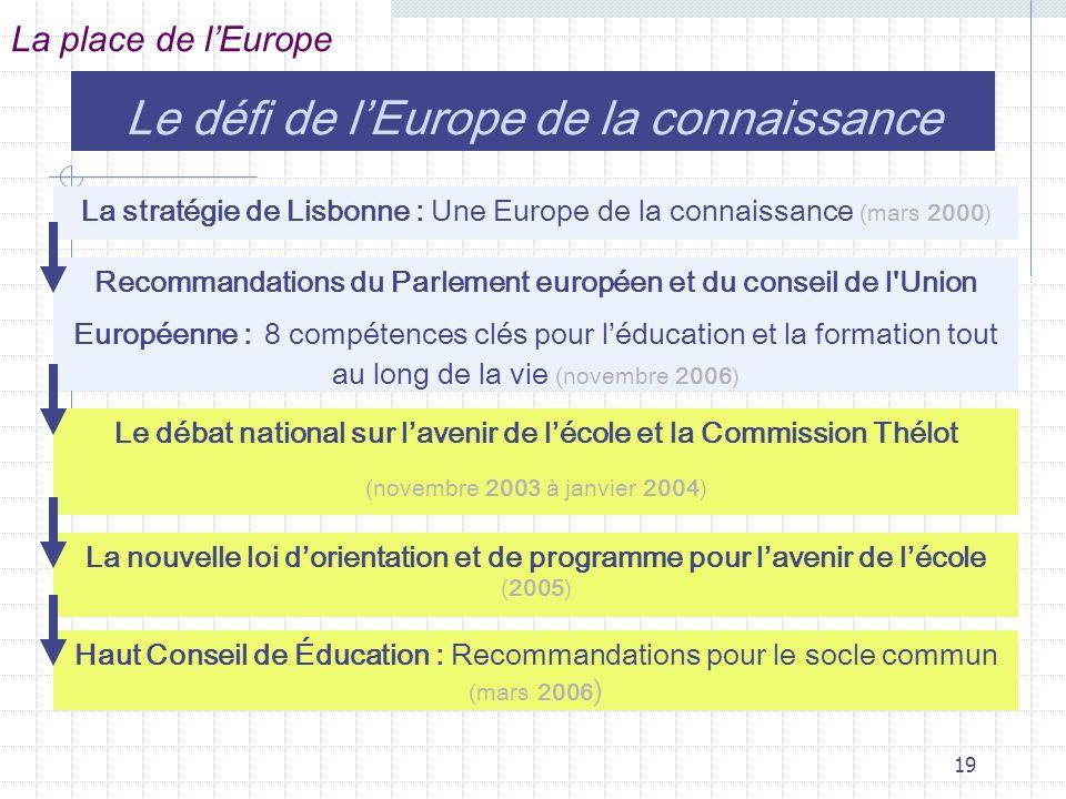 Le défi de l'Europe de la connaissance