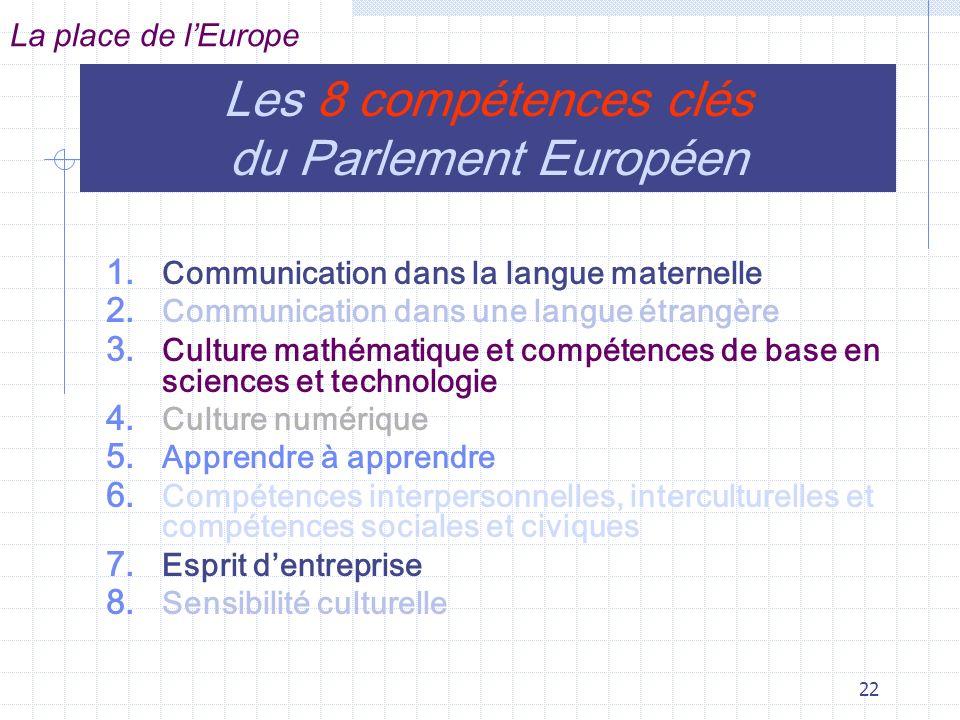 Les 8 compétences clés du Parlement Européen