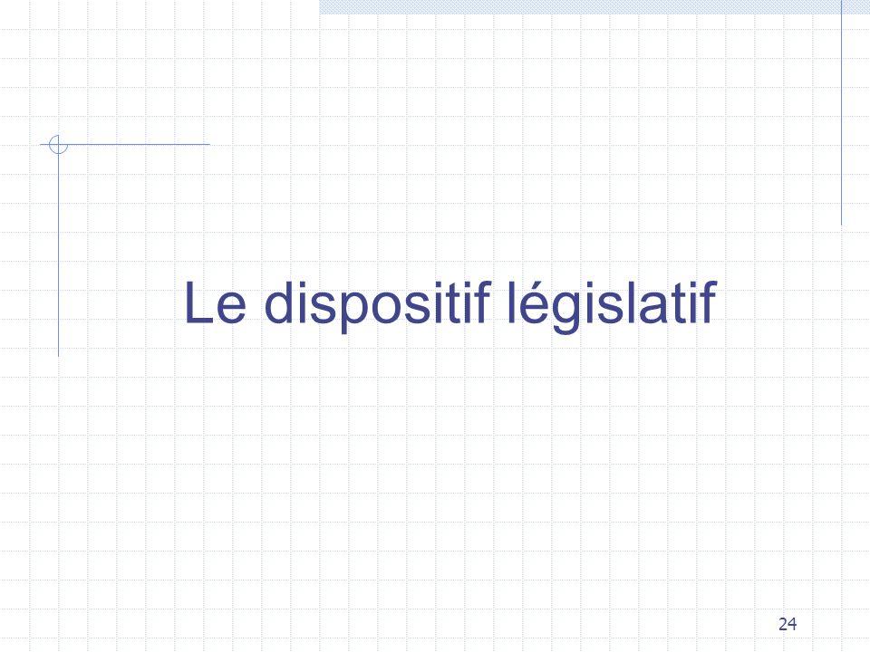 Le dispositif législatif