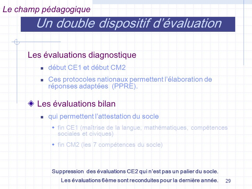 Un double dispositif d'évaluation