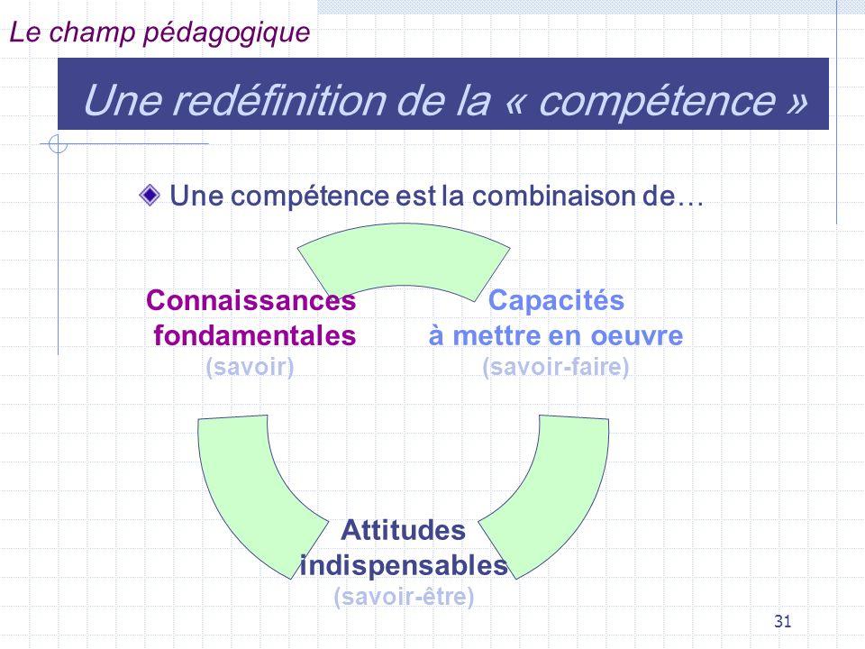 Une redéfinition de la « compétence »