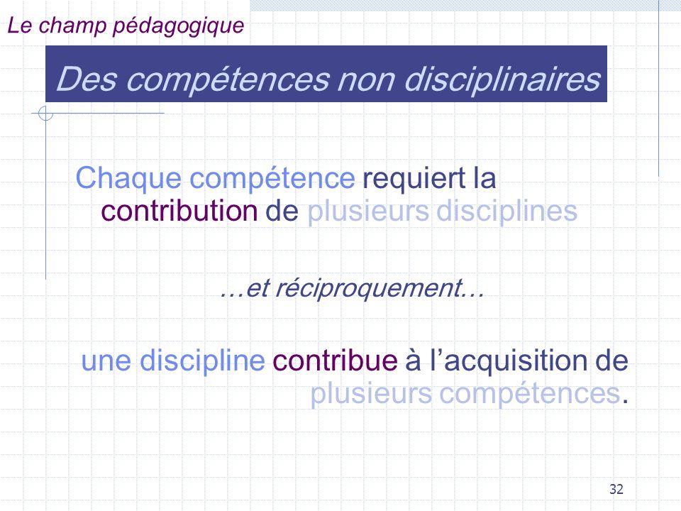 Des compétences non disciplinaires