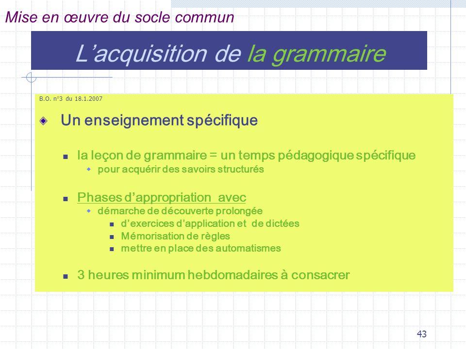 L'acquisition de la grammaire