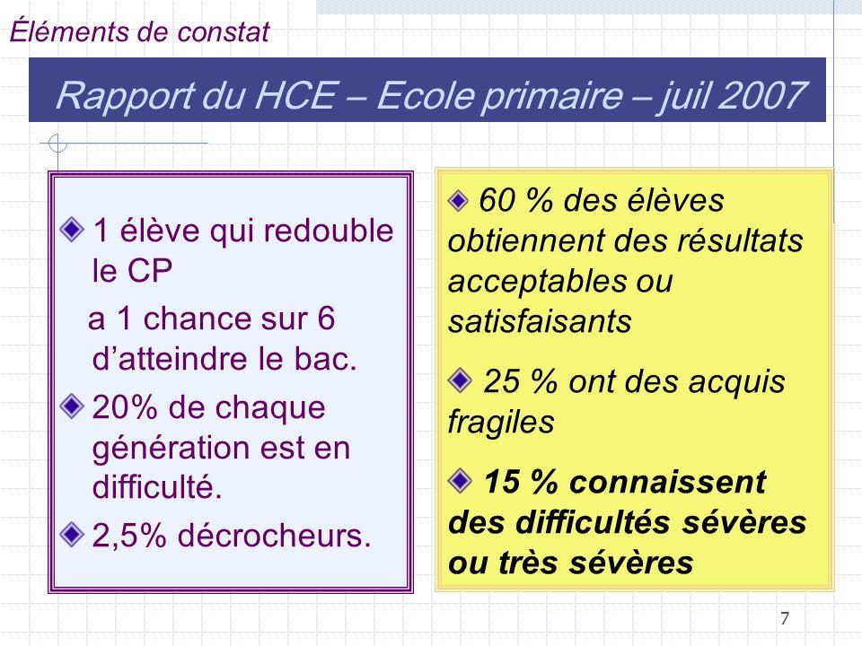 Rapport du HCE – Ecole primaire – juil 2007