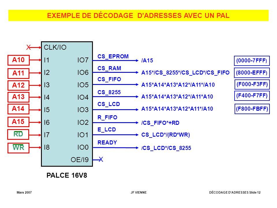 EXEMPLE DE DÉCODAGE D ADRESSES AVEC UN PAL