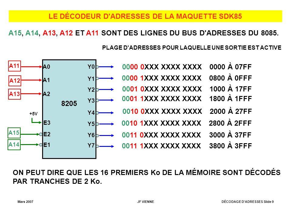 LE DÉCODEUR D ADRESSES DE LA MAQUETTE SDK85