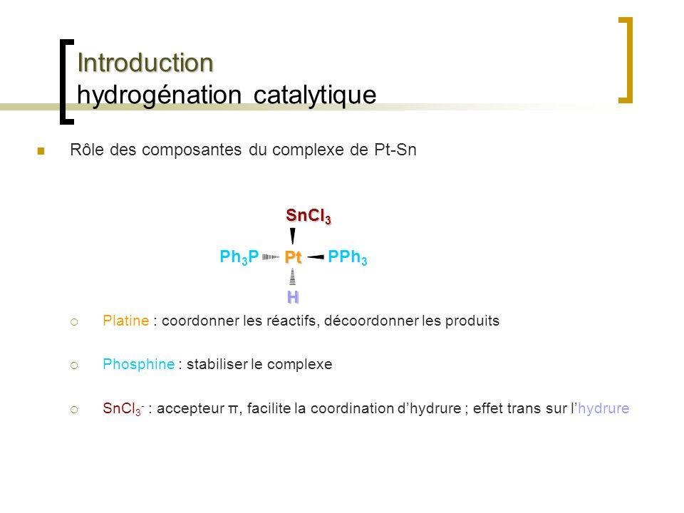 Introduction hydrogénation catalytique