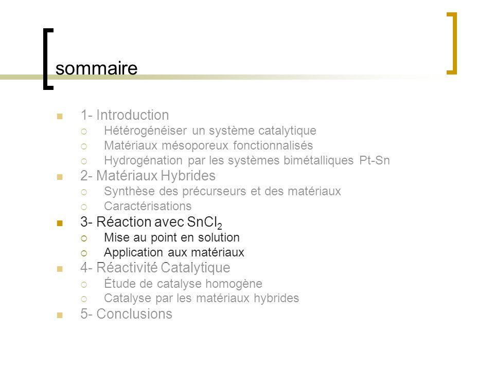 sommaire 1- Introduction 2- Matériaux Hybrides 3- Réaction avec SnCl2